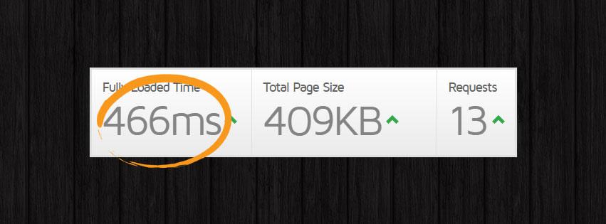 Wordpress Redesign Optimisation Benefits